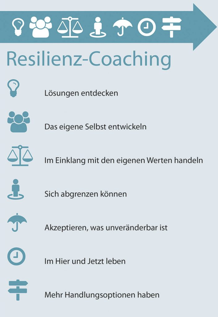 Praxis KAGU Resilienz Coaching